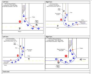 Traffic Management Diagrams2